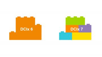 Jak inovujeme náš systém DCIx? Porcujeme ho jako slona!